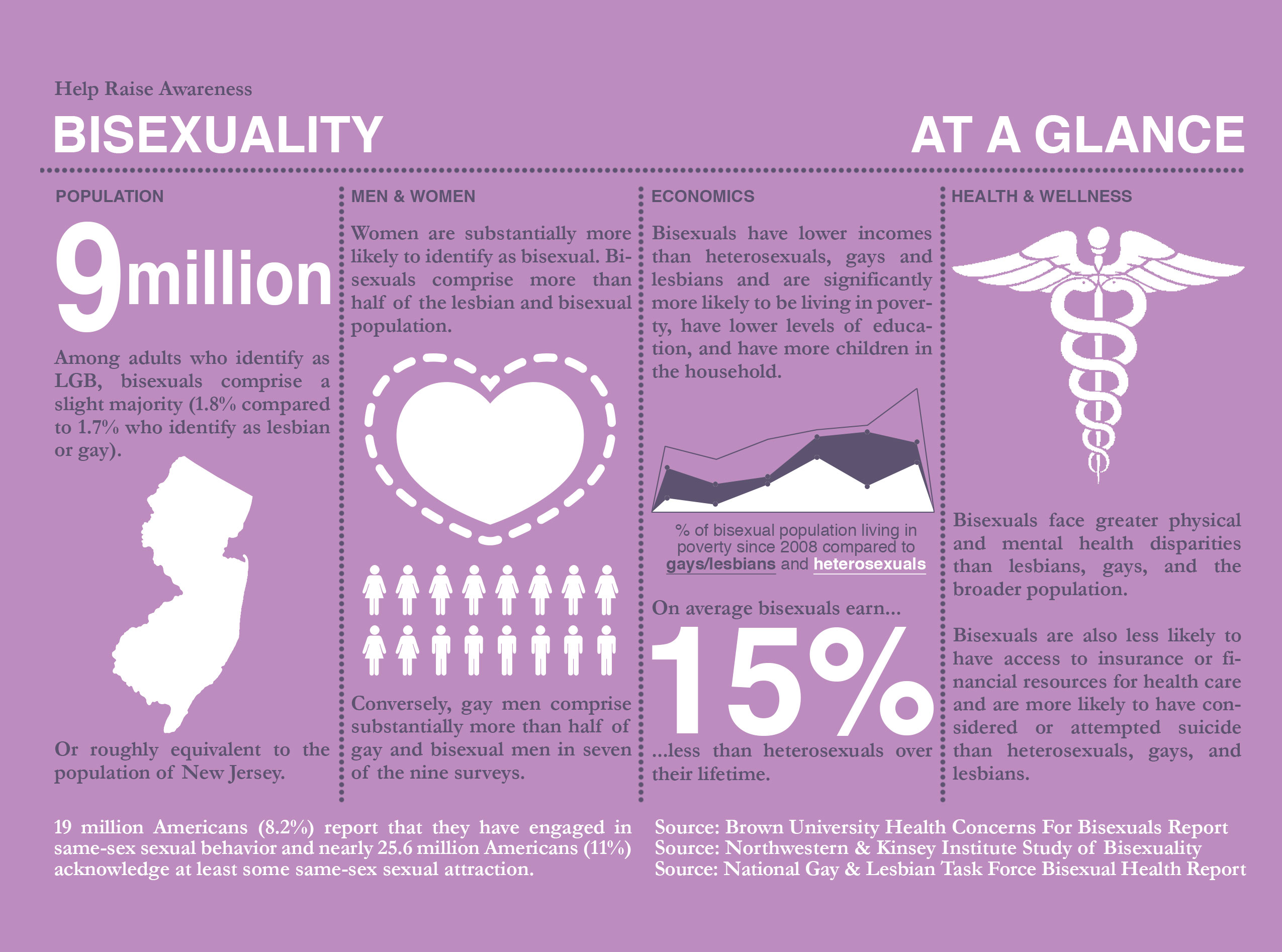 It's Bisexual Health Awareness Month, Let's Talk About It!